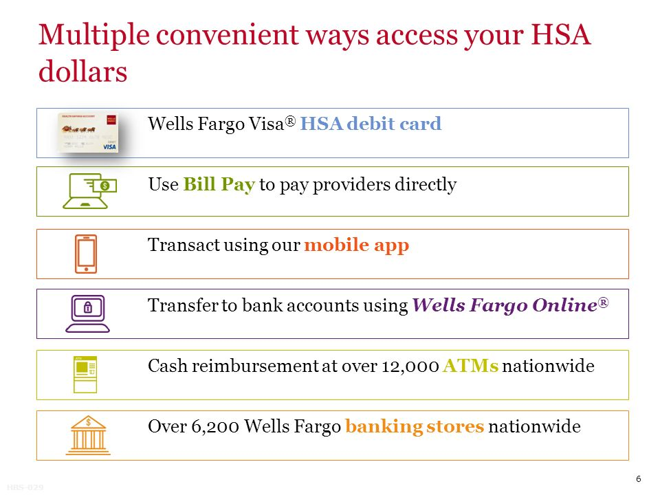 Maximize your healthcare saving and spending with an HSA from Wells