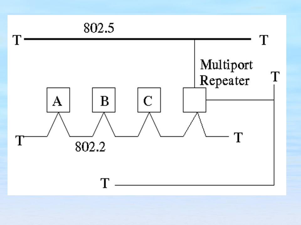 ethernet wiring length limitations diagram wiring data diagramethernet wiring length limitations diagram wiring diagrams home ethernet wiring diagram ethernet wiring length limitations diagram