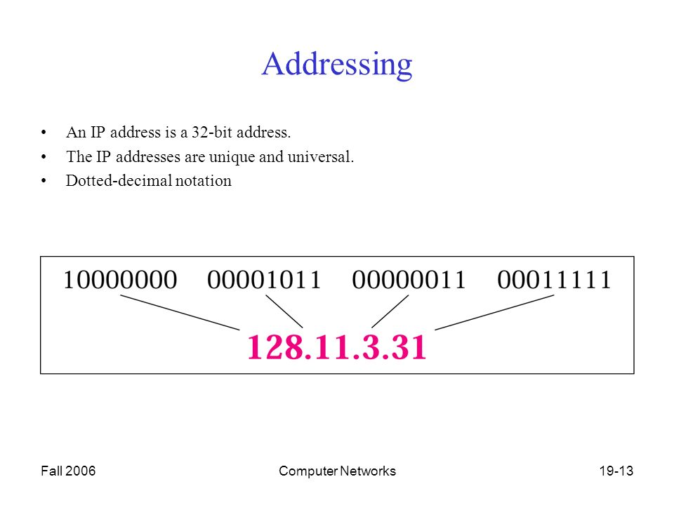 Fall 2006Computer Networks19-13 Addressing An IP address is a 32-bit address.