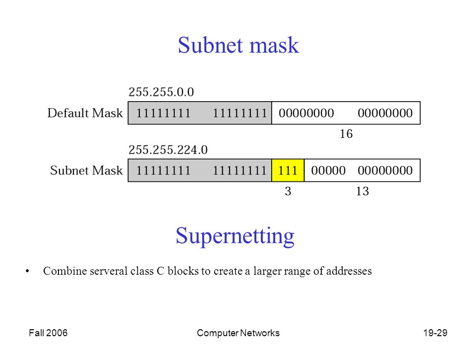 Fall 2006Computer Networks19-29 Subnet mask Combine serveral class C blocks to create a larger range of addresses Supernetting
