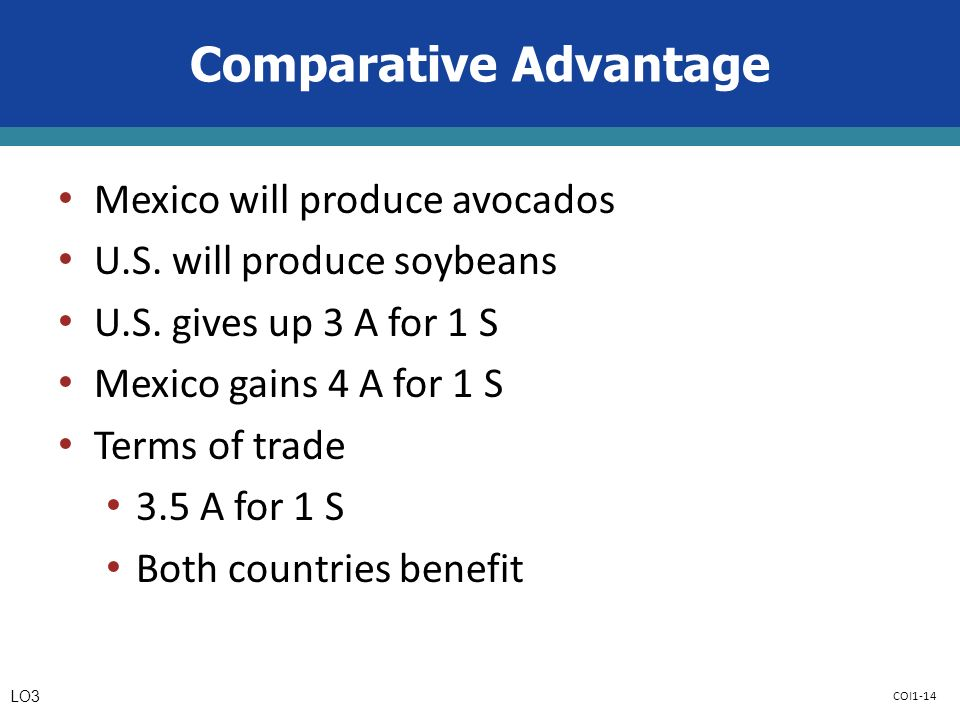 COI1-14 Mexico will produce avocados U.S. will produce soybeans U.S.
