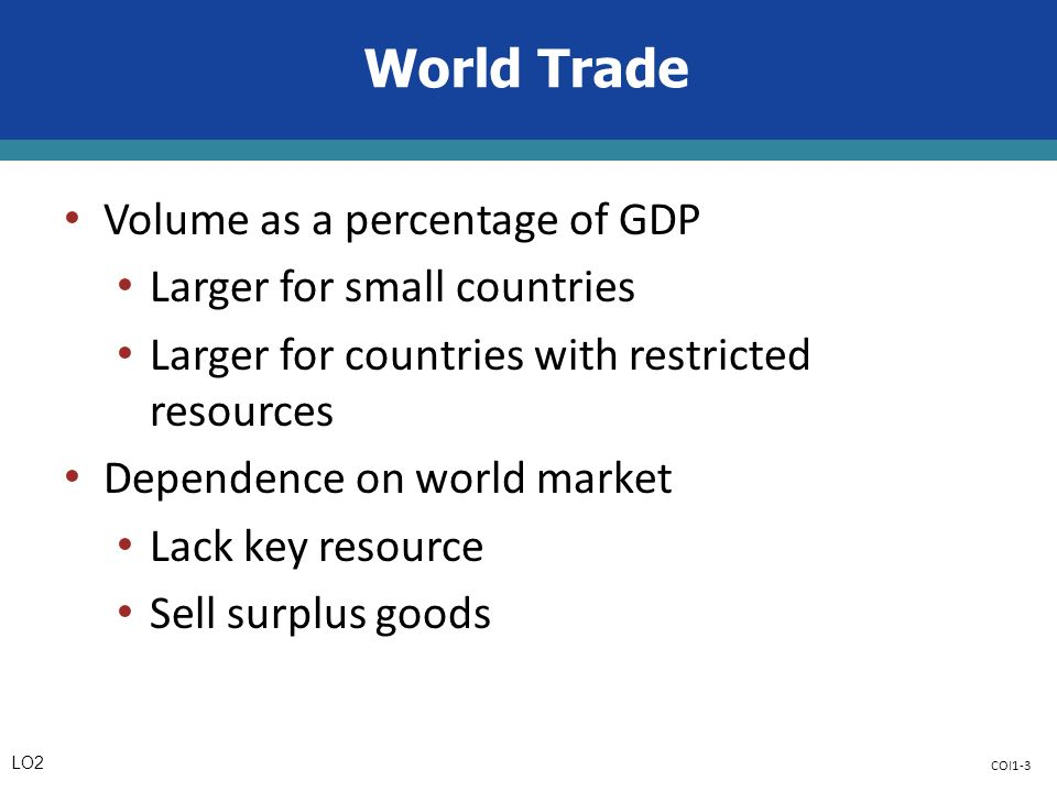 COI1-3 World Trade Volume as a percentage of GDP Larger for small countries Larger for countries with restricted resources Dependence on world market Lack key resource Sell surplus goods LO2