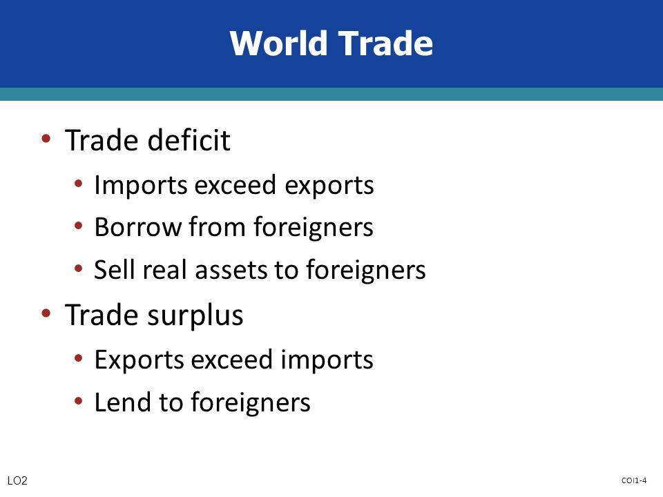 COI1-4 Trade deficit Imports exceed exports Borrow from foreigners Sell real assets to foreigners Trade surplus Exports exceed imports Lend to foreigners World Trade LO2