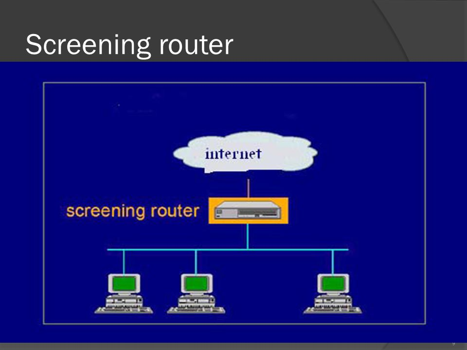 Screening router 9