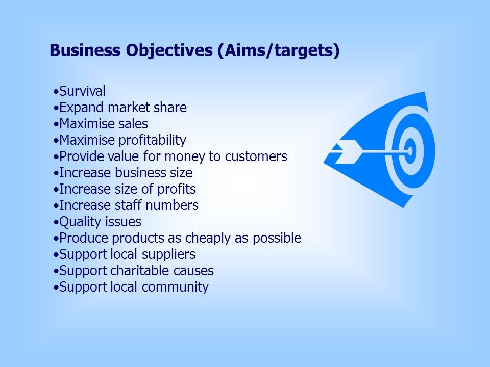 Business Objectives (Aims/targets) Survival Expand market share Maximise sales Maximise profitability Provide value for money to customers Increase business size Increase size of profits Increase staff numbers Quality issues Produce products as cheaply as possible Support local suppliers Support charitable causes Support local community