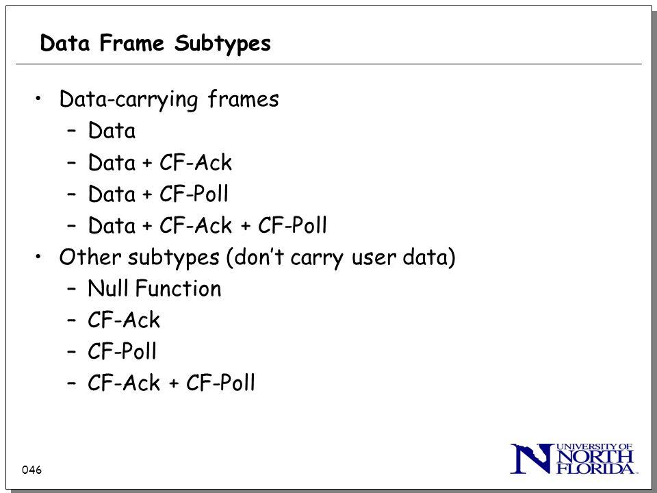 46 046 Data Frame Subtypes Data-carrying frames –Data –Data + CF-Ack –Data  + CF-Poll –Data + CF-Ack + CF-Poll Other subtypes (don't carry user data)  –Null ...
