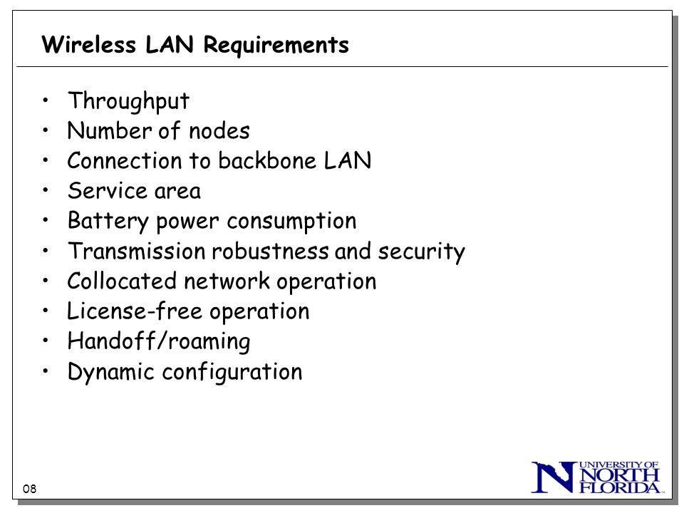 LectA  ppt - 04/06/05 CDA 6505 Network Architecture and
