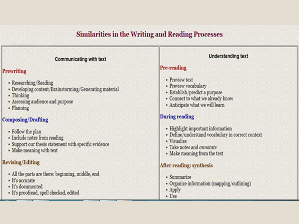 introduction structure for essay youth crime
