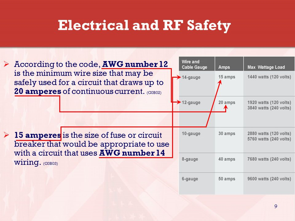 General licensing class g0a g0b electrical and rf safety your 9 electrical and rf safety according to the code awg number 12 is the keyboard keysfo Images