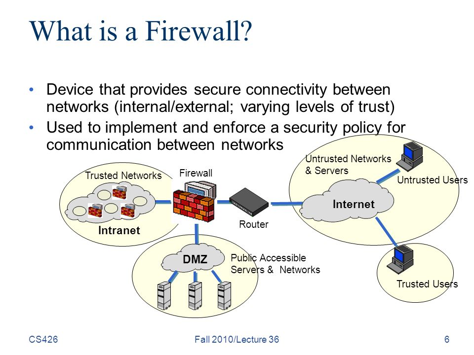 CS426Fall 2010/Lecture 366 What is a Firewall.