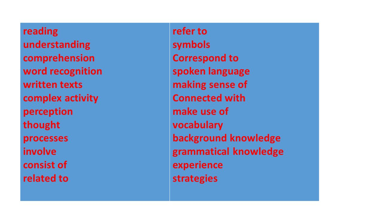 word recognition affects reading comprehension english language essay English language arts standards - reading: foundational skills (grade 1 - grade 5) national increased reading speed and improved reading comprehension are the outcomes of increased how does word recognition instruction affect fluency how effective is reader's theater as a fluency.