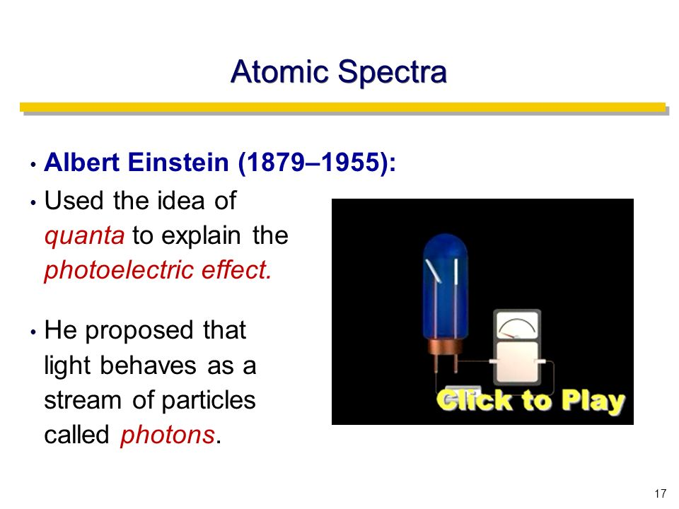 17 Atomic Spectra Albert Einstein (1879–1955): Used the idea of quanta to explain the photoelectric effect.