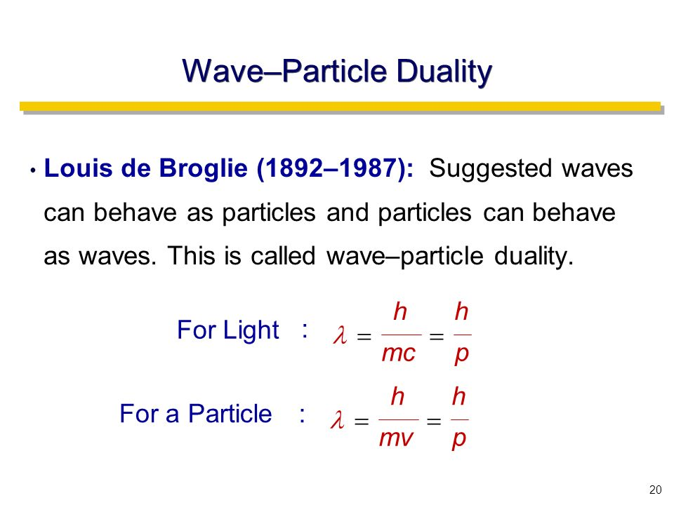 20 Wave–Particle Duality Louis de Broglie (1892–1987): Suggested waves can behave as particles and particles can behave as waves.