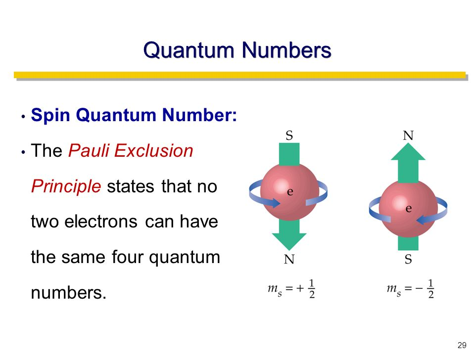 29 Quantum Numbers Spin Quantum Number: The Pauli Exclusion Principle states that no two electrons can have the same four quantum numbers.