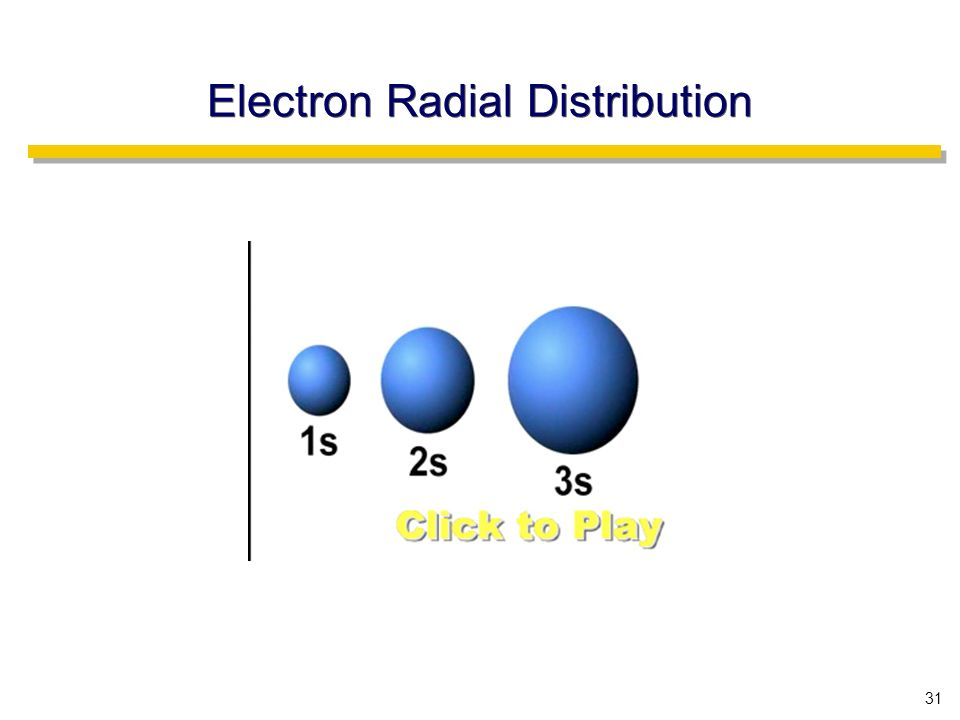 31 Electron Radial Distribution