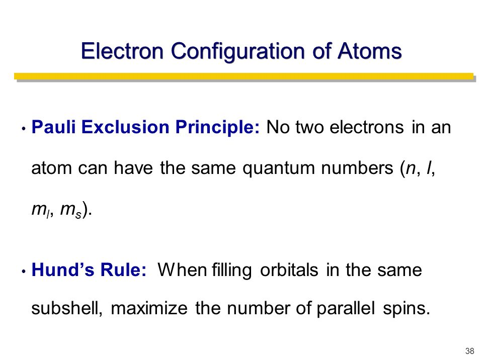 38 Electron Configuration of Atoms Pauli Exclusion Principle: No two electrons in an atom can have the same quantum numbers (n, l, m l, m s ).