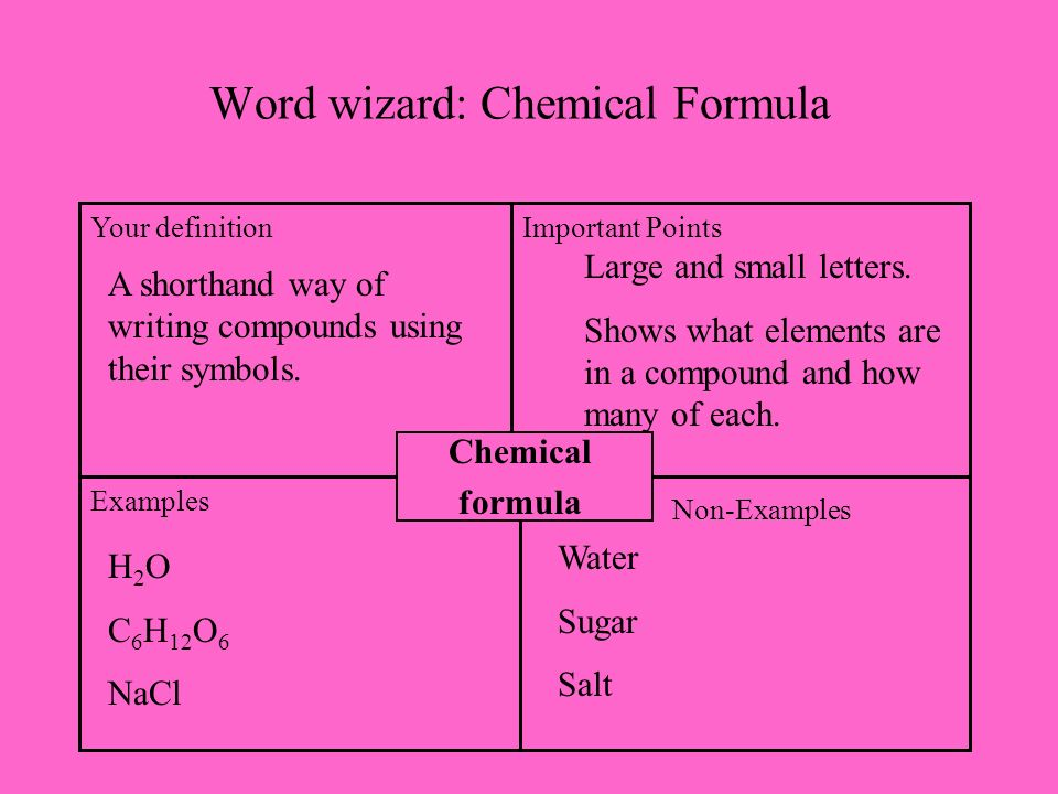 Bonding Compounds Reactions Periodic Table Review Ppt Download