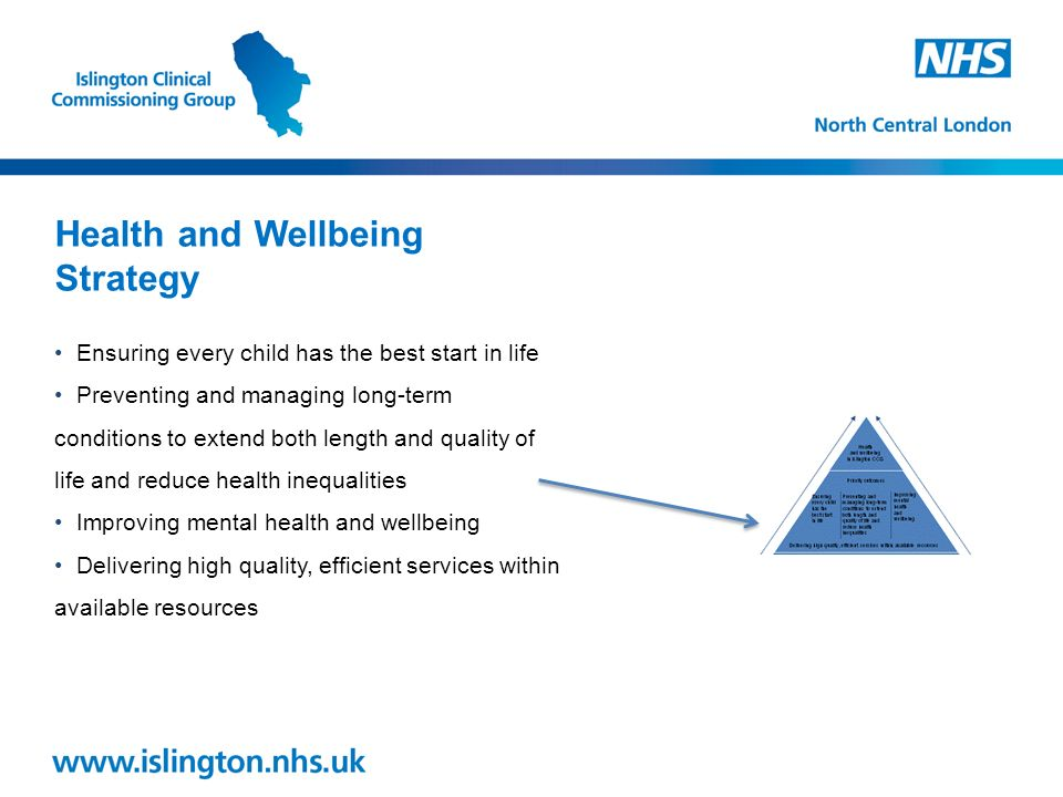 Ensuring every child has the best start in life Preventing and managing long-term conditions to extend both length and quality of life and reduce health inequalities Improving mental health and wellbeing Delivering high quality, efficient services within available resources Health and Wellbeing Strategy
