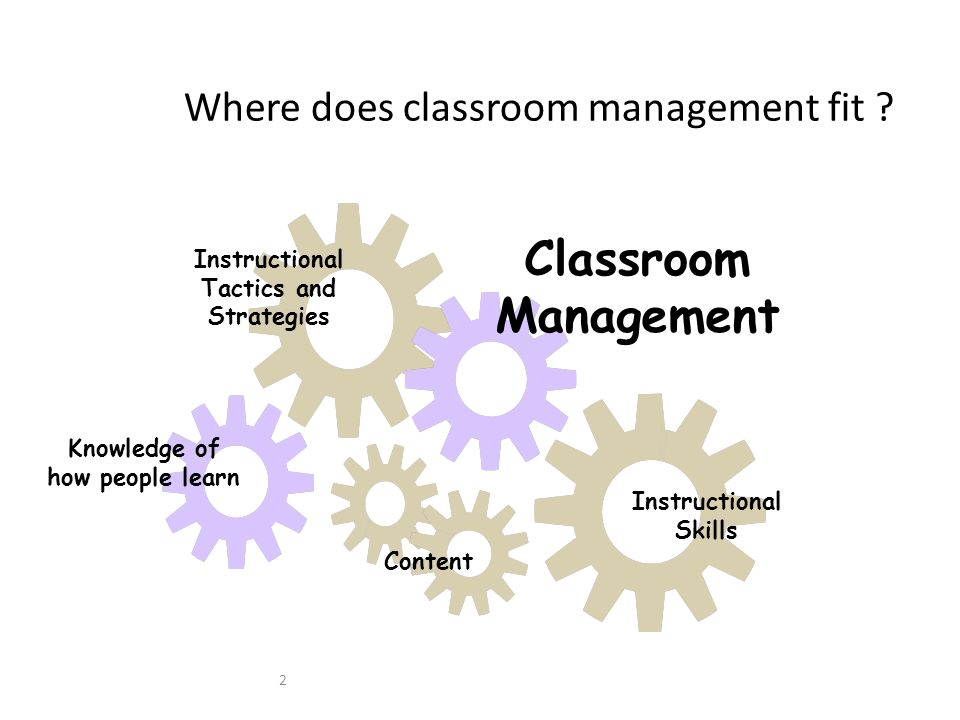 a report on five instructional strategies for classroom management The centers assure the five strategies by having directions at each center, a visual to state where students should be after the time is up, and a way for teachers to actively listen to concerns/speed-bumps that are holding them back.