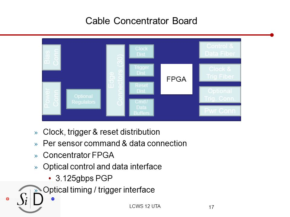 17 Cable Concentrator Board » Clock, trigger & reset distribution » Per sensor command & data connection » Concentrator FPGA » Optical control and data interface 3.125gbps PGP » Optical timing / trigger interface Edge Connectors (30) Bias Conn Power Conn Optional Regulators Clock Dist.