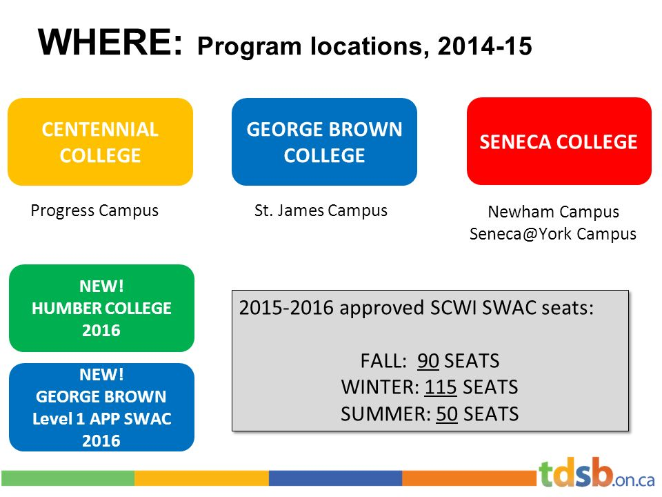 WHERE: Program locations, CENTENNIAL COLLEGE GEORGE BROWN COLLEGE SENECA COLLEGE NEW.