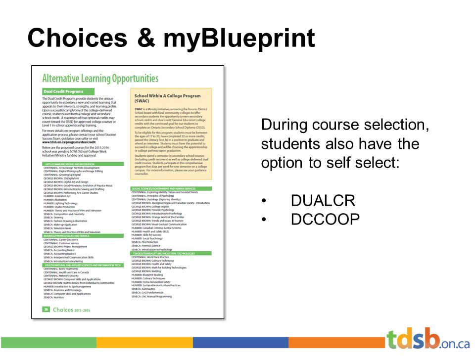 Choices & myBlueprint During course selection, students also have the option to self select: DUALCR DCCOOP