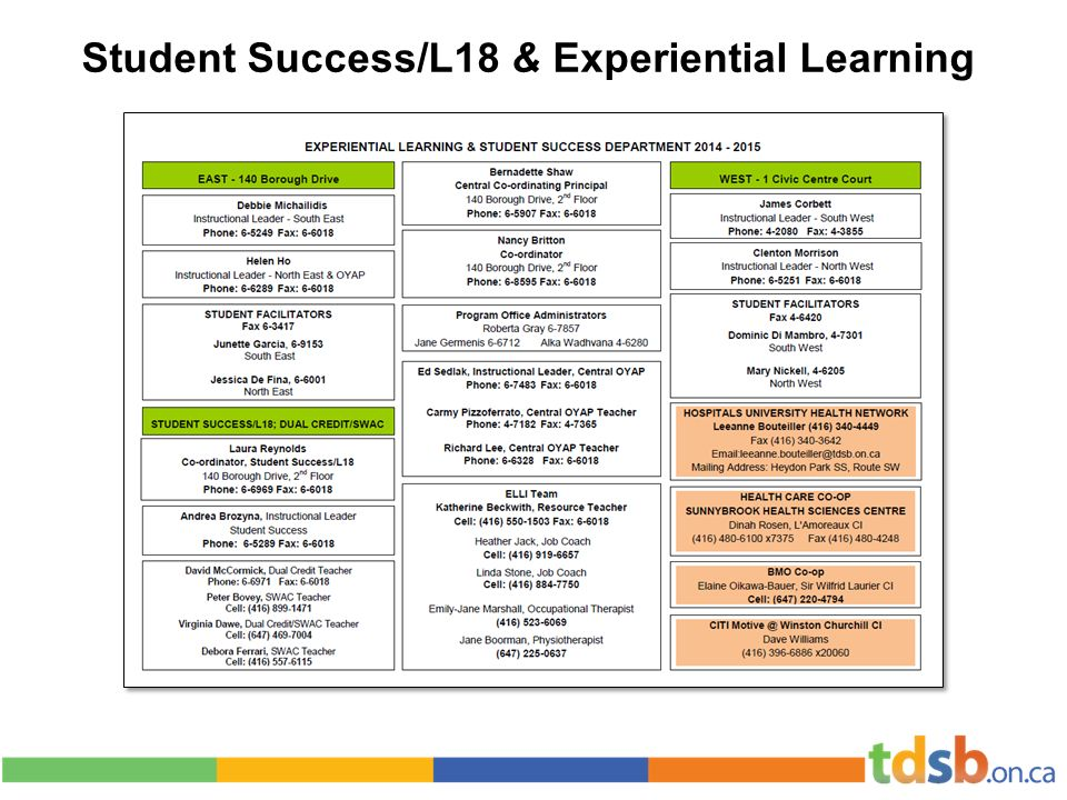 Student Success/L18 & Experiential Learning