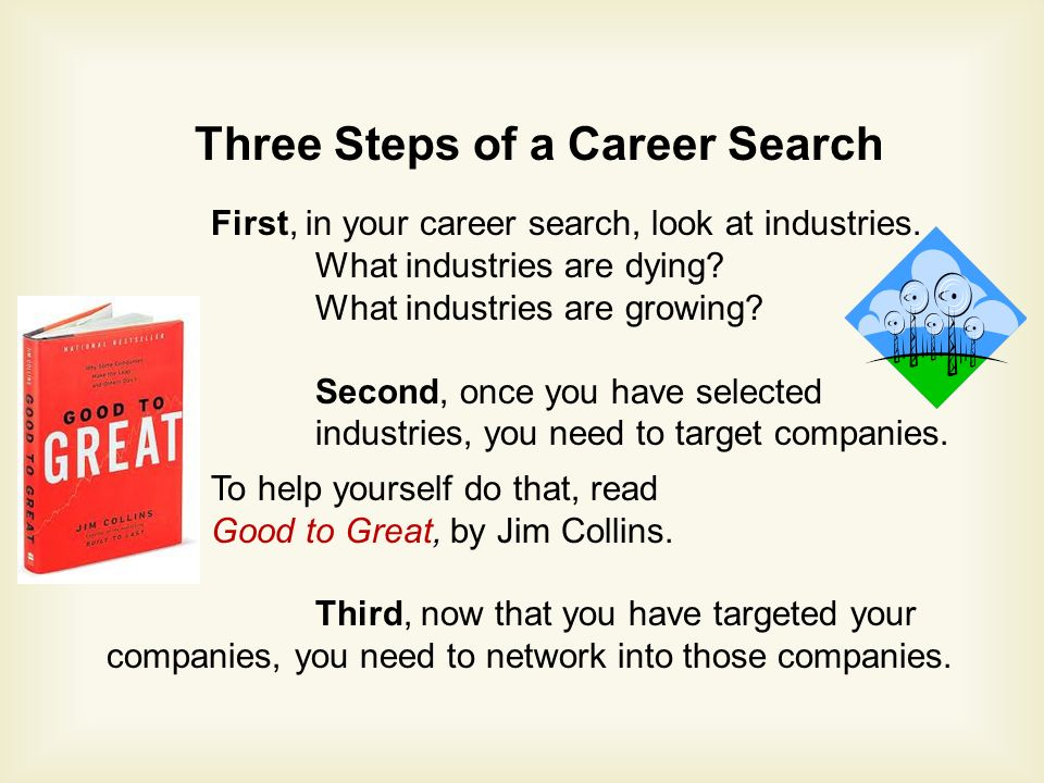 Three Steps of a Career Search First, in your career search, look at industries.