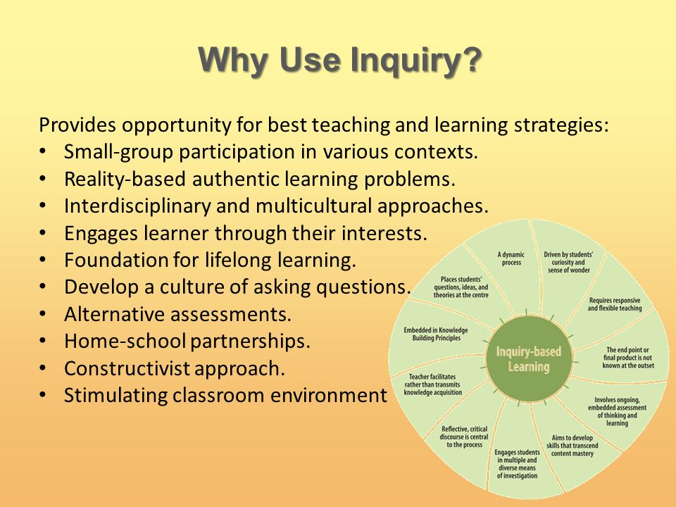 Inquiry Based Learning Cory Your Education Library Ppt Download