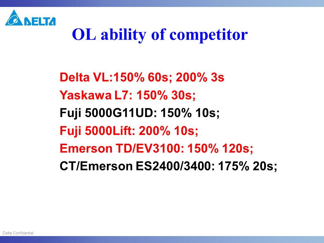 Delta Confidential Vfd Vl Ac Drive For Elevator Yaskawa A1000 Wiring Diagram 23 Vl150 60s 200 3s L7 150 30s Fuji 5000g11ud 10s 5000lift Emerson Td Ev3100 120s
