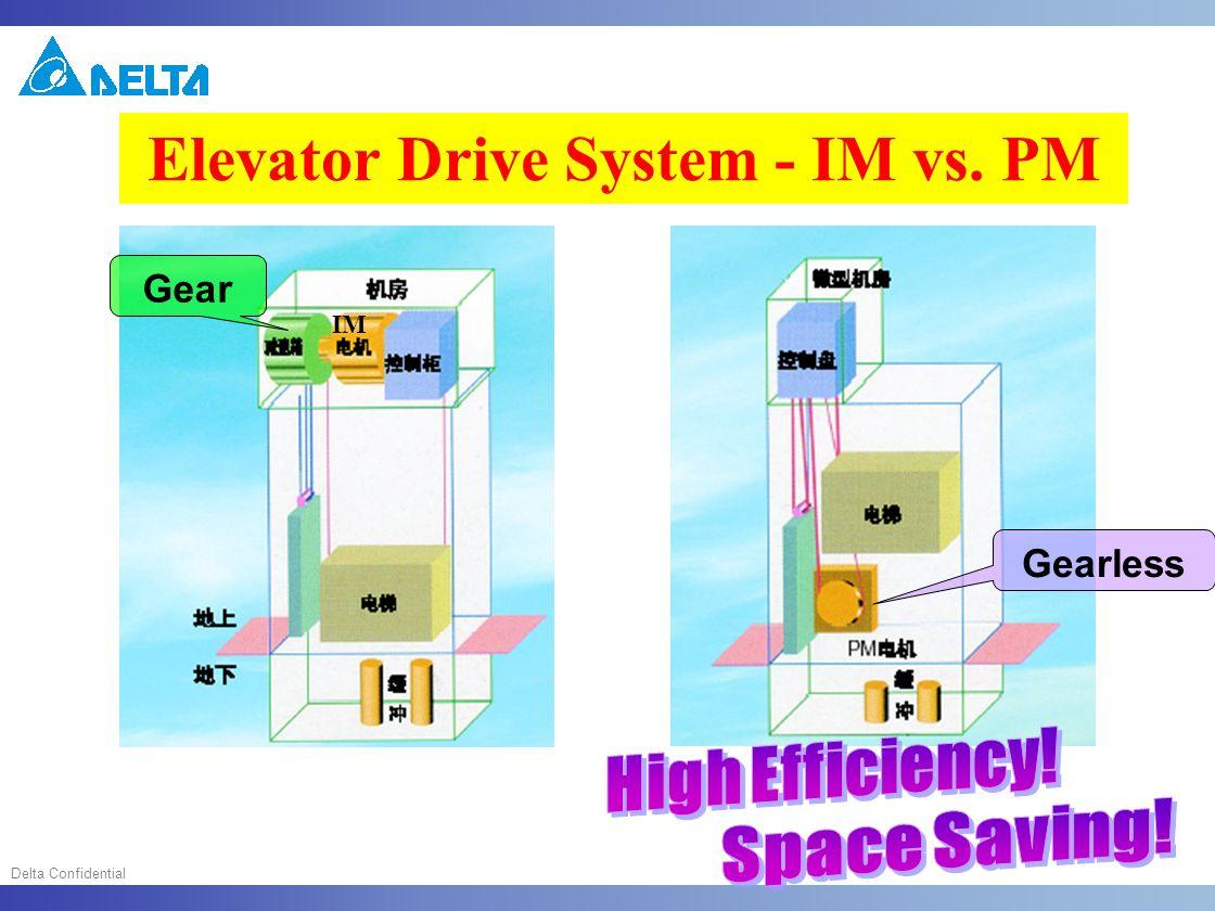 Delta Confidential VFD-VL. Delta Confidential AC drive for Elevator ...