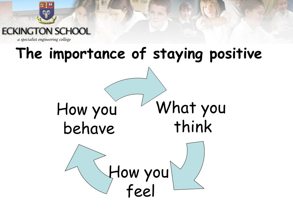 The importance of staying positive What you think How you feel How you behave