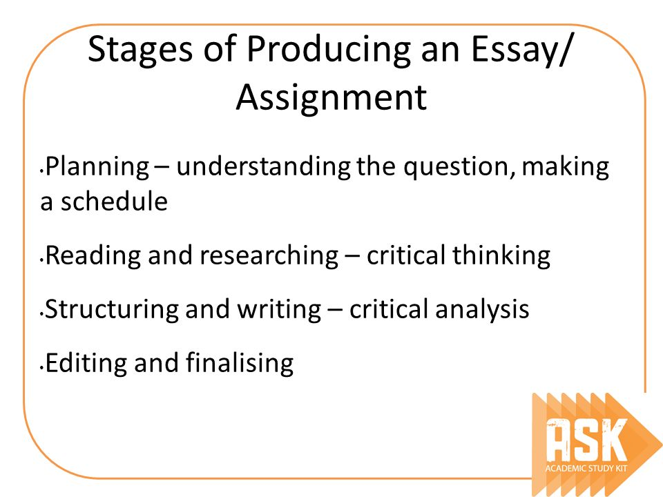 Essay Of Health  Stages Of Producing An Essay Assignment Planning  Understanding The  Question Making A Schedule Reading And Researching  Critical Thinking  Structuring  Thesis Statement For Definition Essay also Student Life Essay In English Essays  Assignments Planning Study Skills Workshops Ppt Download Essay Writings In English
