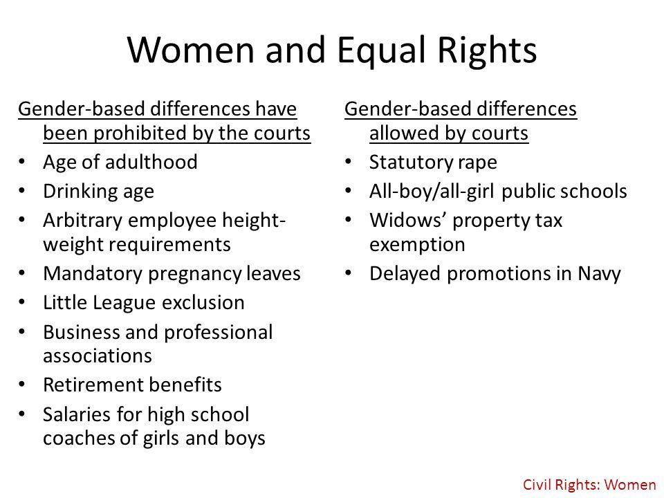 Unit 2 Review PowerPoint Civil Rights& Civil Liberties