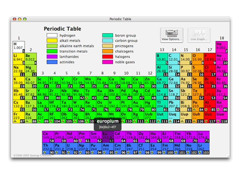 The Periodic Table Song Ppt Download