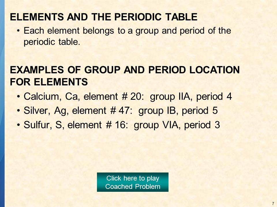 1 Chapter 3 Electron Structure And The Periodic Law Ppt Download