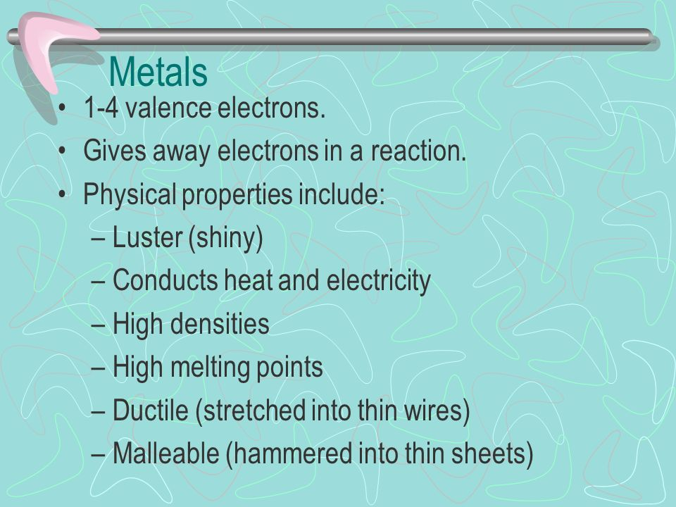 Metals 1-4 valence electrons. Gives away electrons in a reaction.