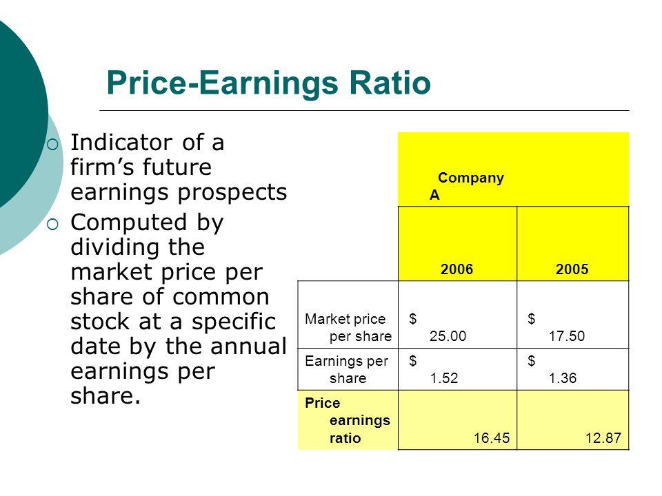 Price-Earnings Ratio  Indicator of a firm's future earnings prospects  Computed by dividing the market price per share of common stock at a specific date by the annual earnings per share.