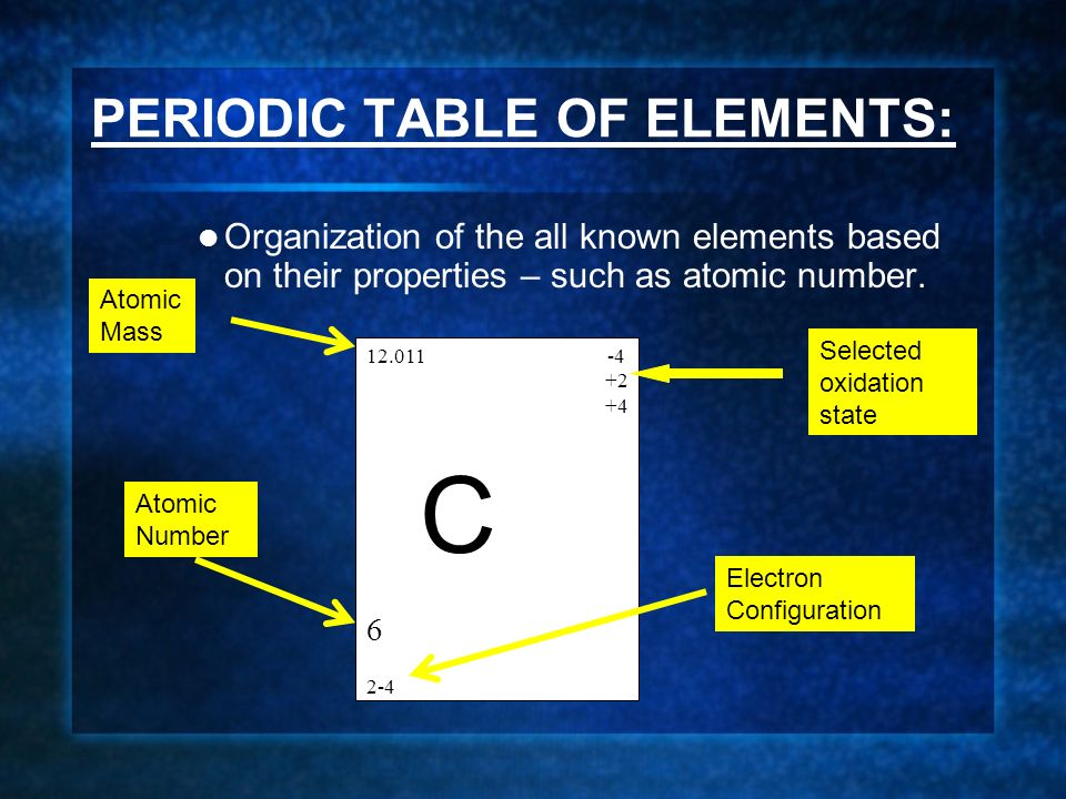 PERIODIC TABLE OF ELEMENTS: Organization of the all known elements based on their properties – such as atomic number.