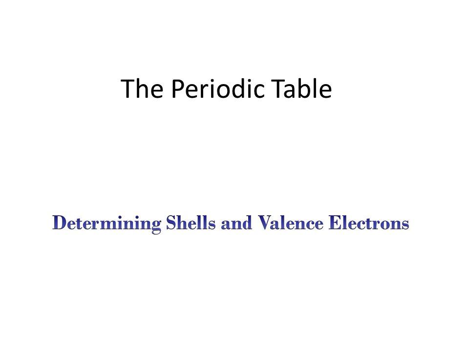 The Periodic Table Periods Each Row Is Called A Period The
