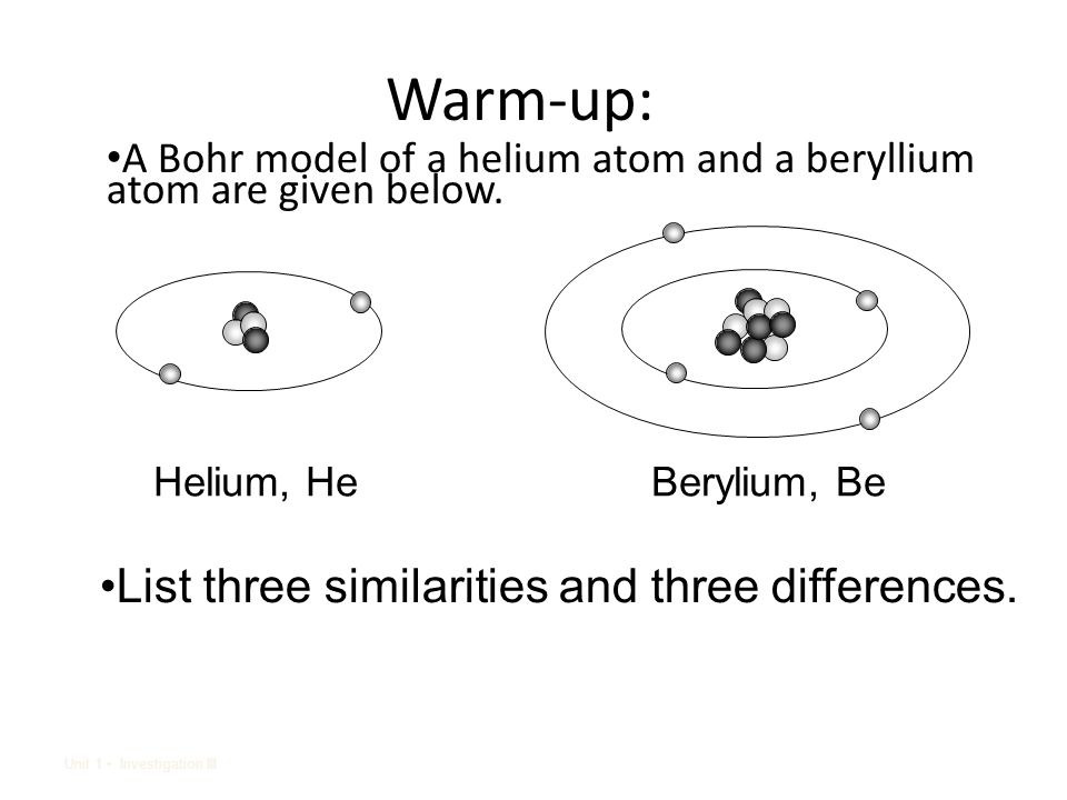 Periodic table lesson 3 atomic number vs atomic mass ppt unit 1 investigation iii warm up a bohr model of a helium atom and urtaz Image collections