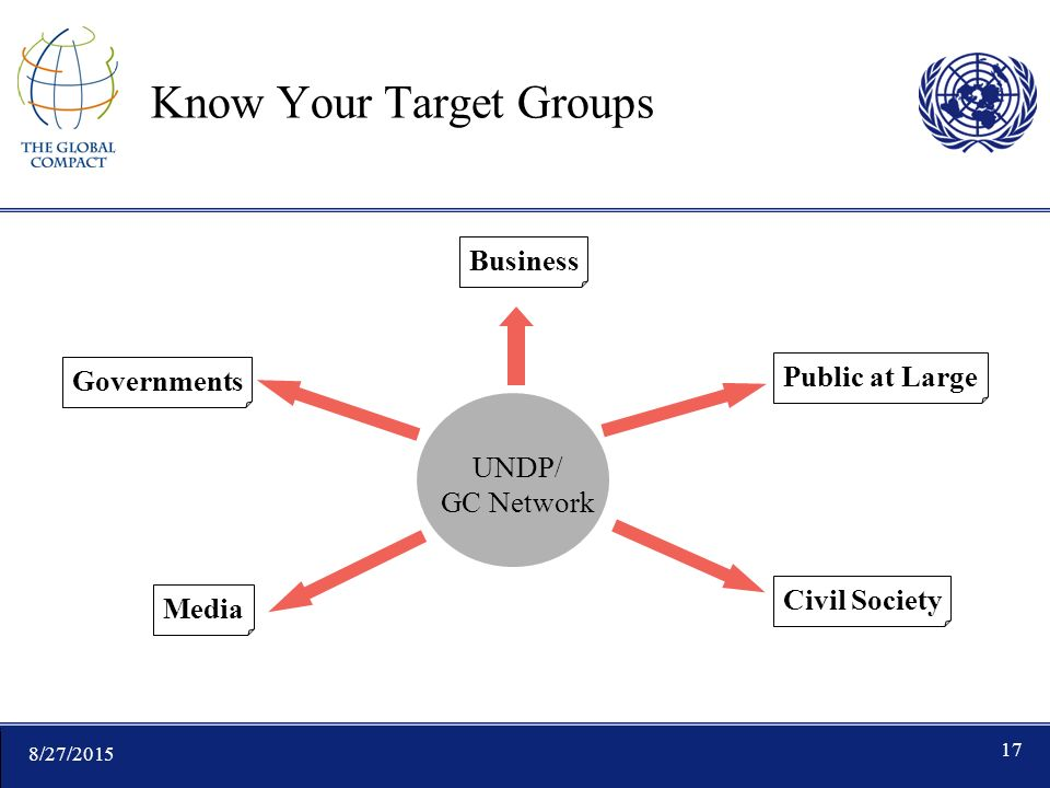 8/27/ Governments UNDP/ GC Network Media Civil Society Public at Large Business Know Your Target Groups
