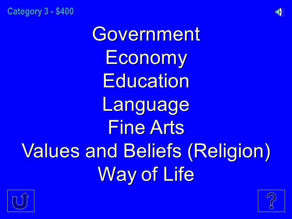 Category 3 - $400 GovernmentEconomyEducationLanguage Fine Arts Values and Beliefs (Religion) Way of Life