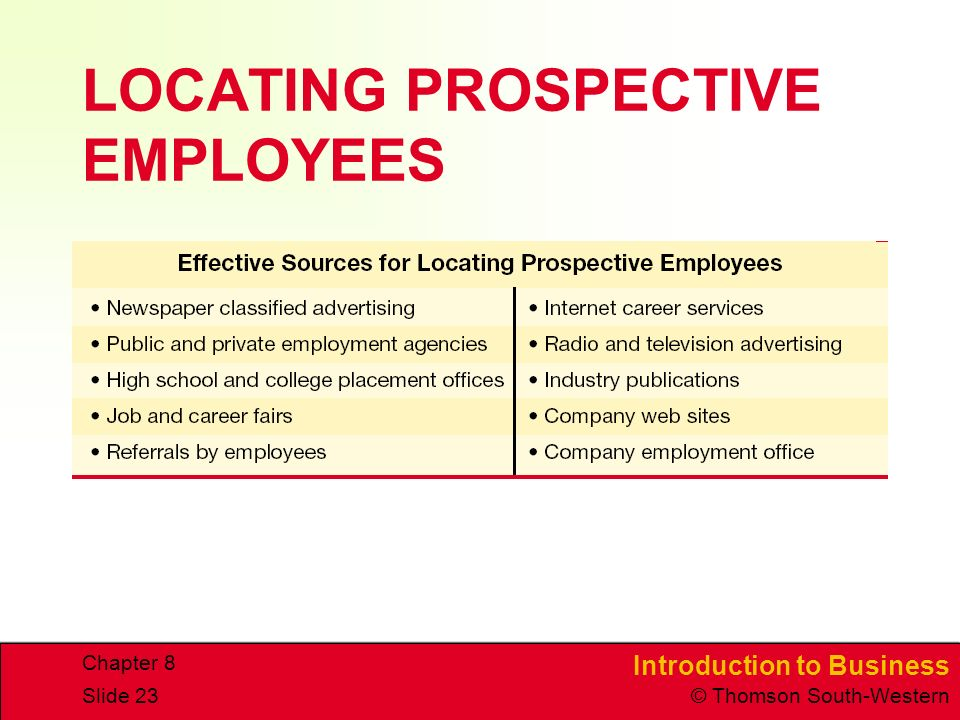 Introduction to Business © Thomson South-Western Chapter 8 Slide 23 LOCATING PROSPECTIVE EMPLOYEES