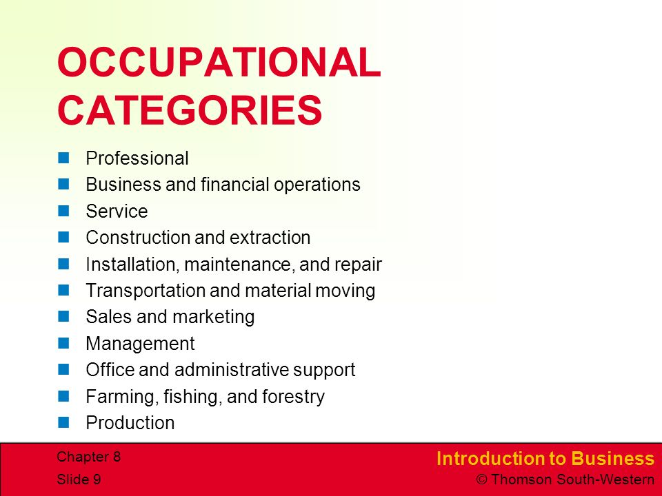 Introduction to Business © Thomson South-Western Chapter 8 Slide 9 OCCUPATIONAL CATEGORIES Professional Business and financial operations Service Construction and extraction Installation, maintenance, and repair Transportation and material moving Sales and marketing Management Office and administrative support Farming, fishing, and forestry Production