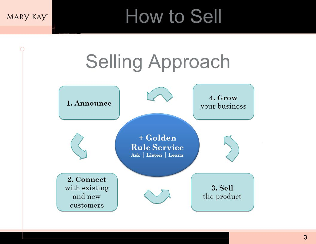 How to sell products