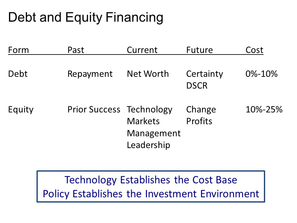 Debt and Equity Financing FormPastCurrentFutureCost DebtRepaymentNet WorthCertainty0%-10% DSCR EquityPrior SuccessTechnologyChange10%-25% MarketsProfits Management Leadership Technology Establishes the Cost Base Policy Establishes the Investment Environment