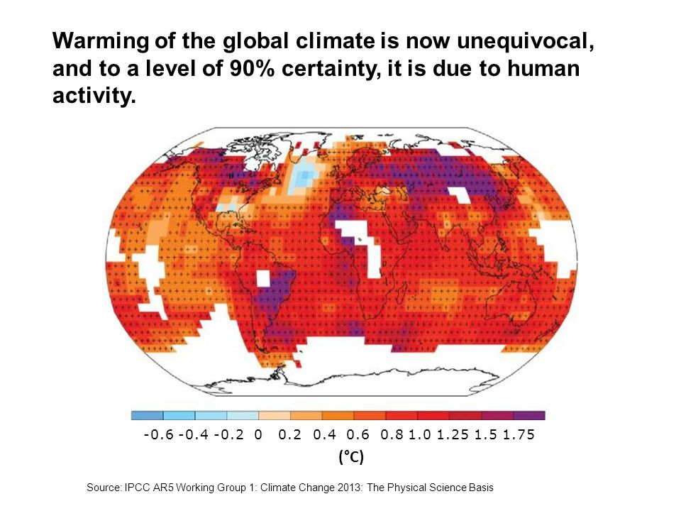 (°C) Warming of the global climate is now unequivocal, and to a level of 90% certainty, it is due to human activity.