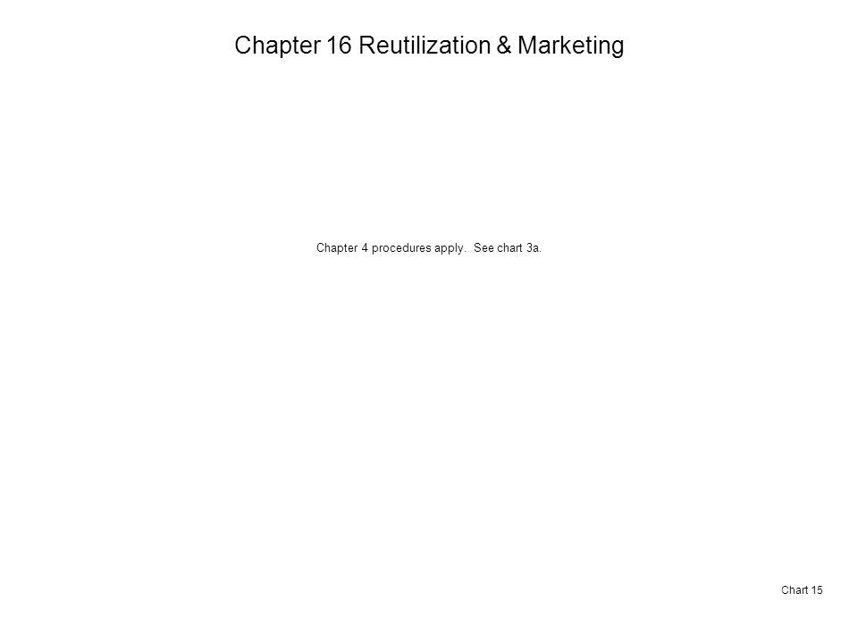 Chapter 16 Reutilization & Marketing Chart 15 Chapter 4 procedures apply. See chart 3a.