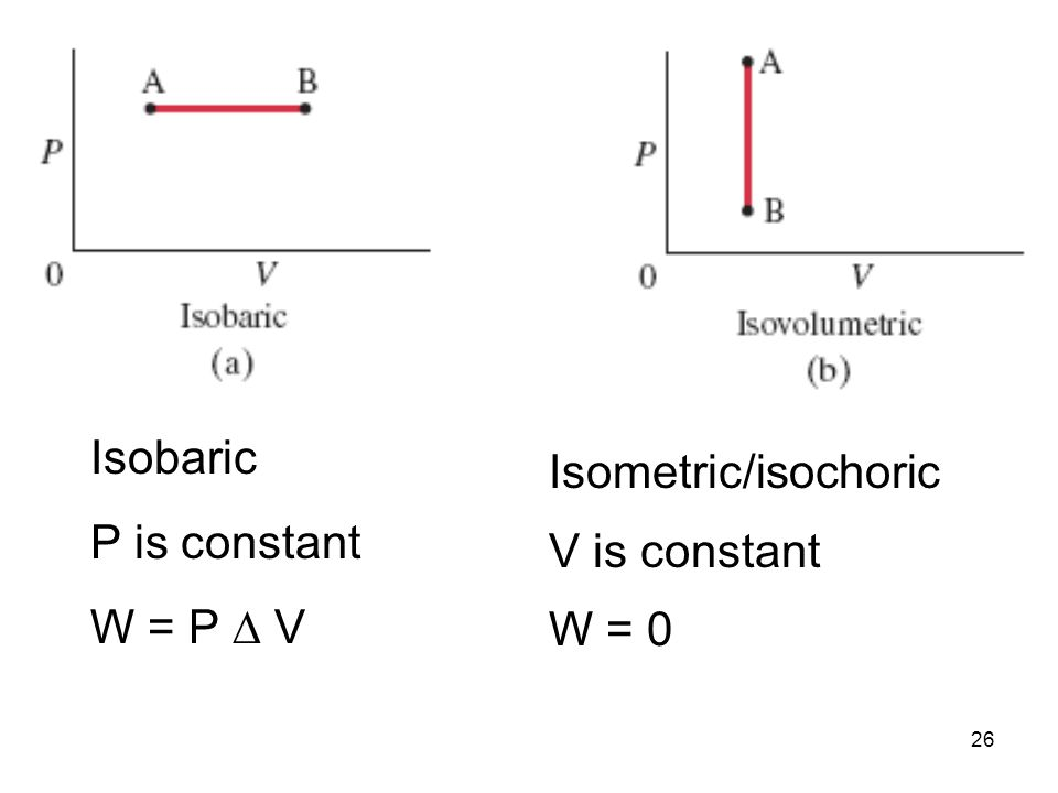 26 Isometric/isochoric V is constant W = 0 Isobaric P is constant W = P  V